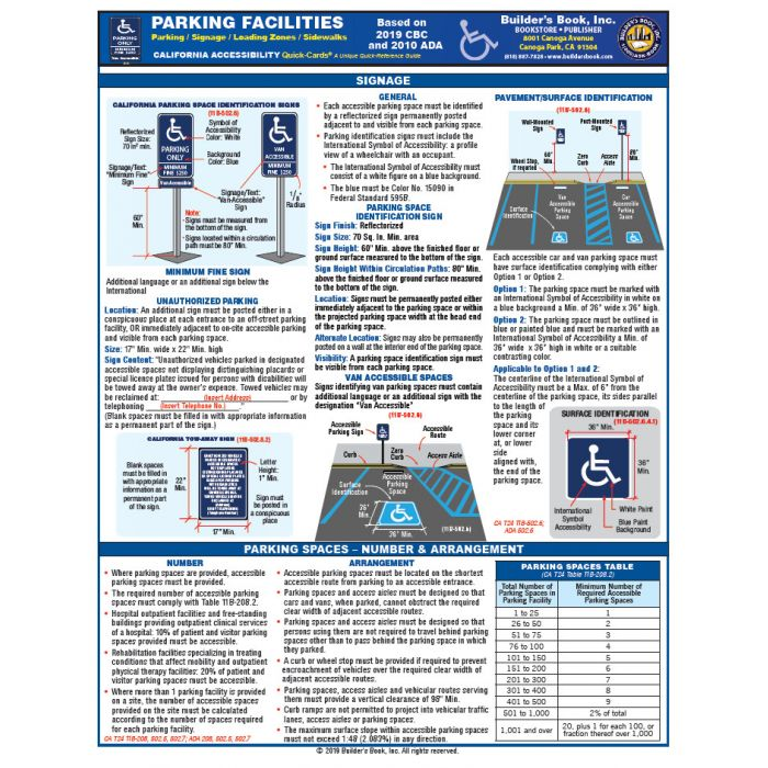 CA Accessibility for Parking Facilities Based on 2019 CBC & 2010 ADA