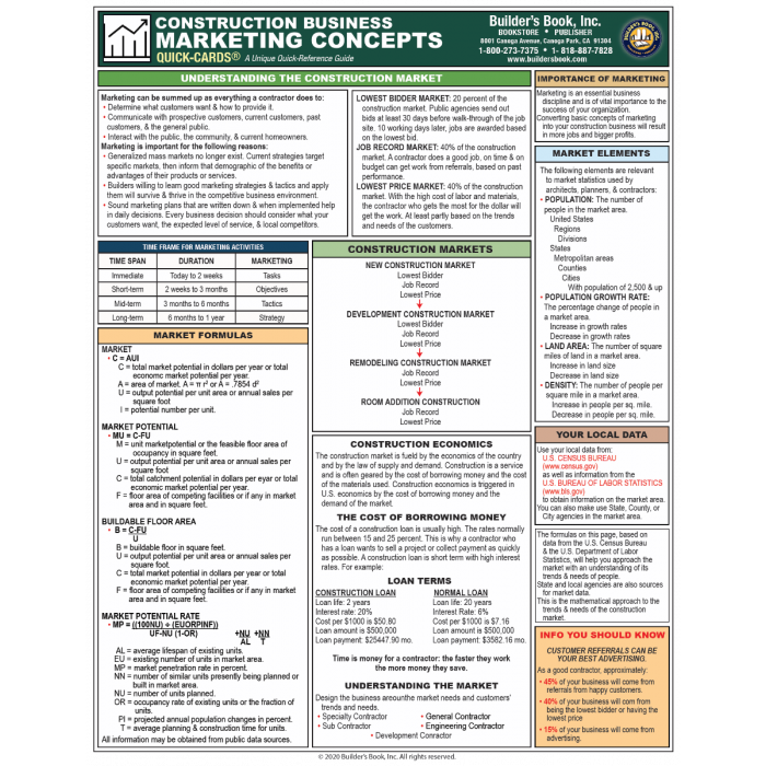 Construction Business Marketing