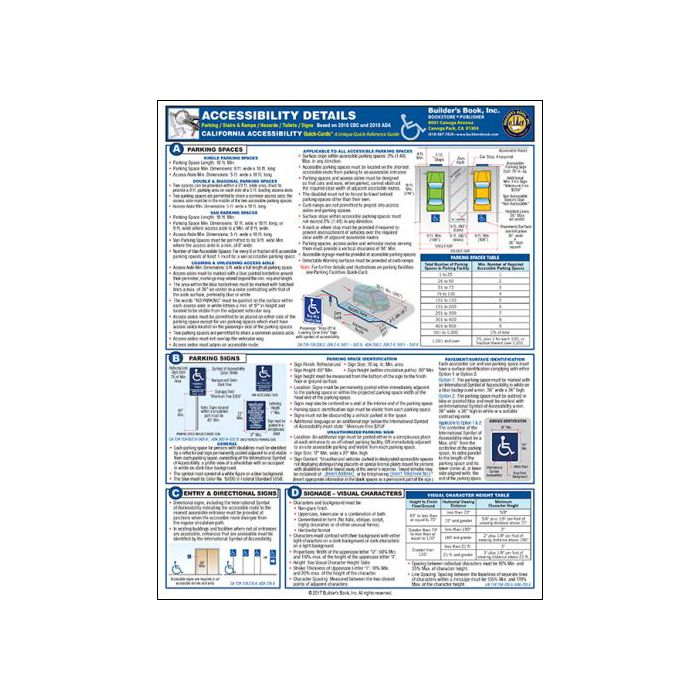 California Accessibility Details Quick-Card Based on 2016 CBC & 2010 ADA