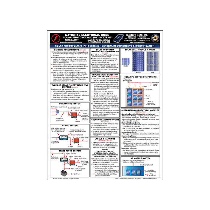 Solar Photovoltaics (PV) based on 2014 NEC