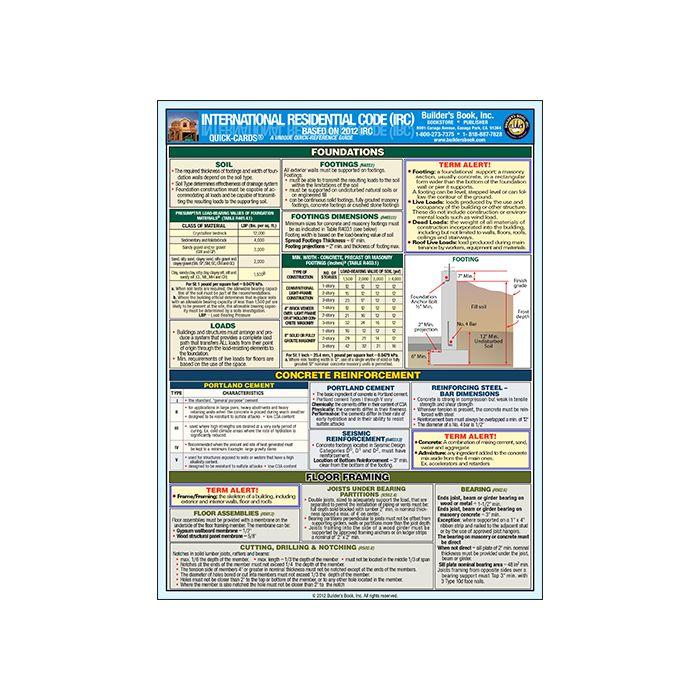 2012 International Residential Code