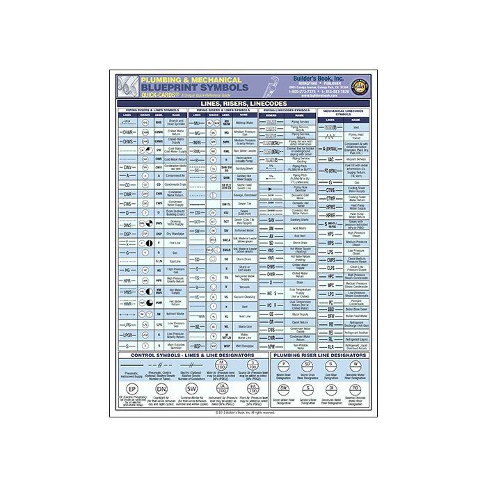 Plumbing & Mechanical Blueprint Symbols