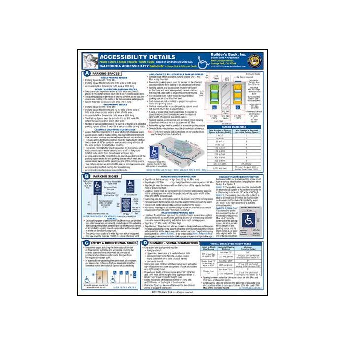 California Accessibility Details Quick-Card Based on 2019 CBC & 2010 ADA