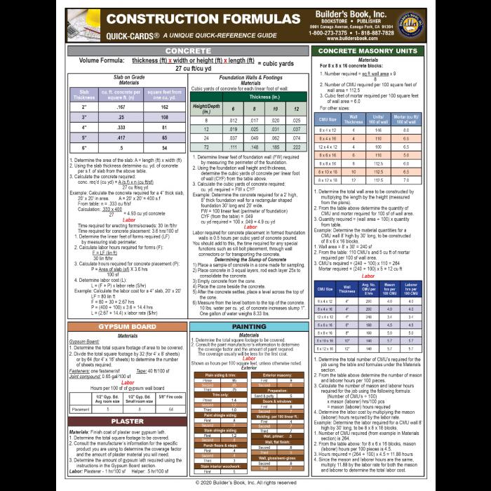 Construction Formulas
