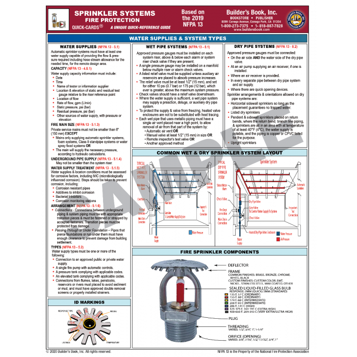 Sprinkler Systems Fire Protection